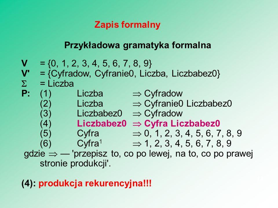Przykładowa gramatyka formalna V = {0, 1, 2, 3, 4, 5, 6, 7, 8, 9} V'= {Cyfradow, Cyfranie0, Liczba, Liczbabez0} = Liczba P:(1)Liczba Cyfradow (2)Liczb