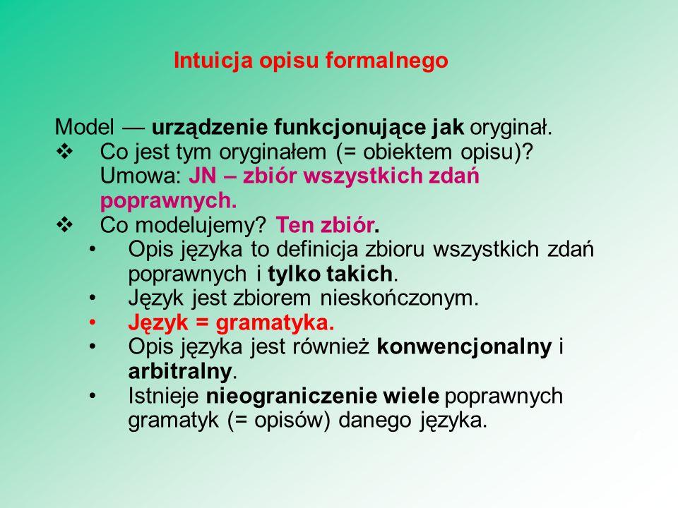 Model urządzenie funkcjonujące jak oryginał. Co jest tym oryginałem (= obiektem opisu)? Umowa: JN – zbiór wszystkich zdań poprawnych. Co modelujemy? T