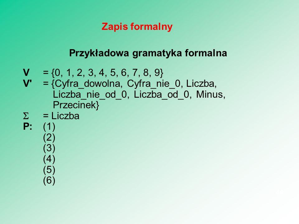 Przykładowa gramatyka formalna V = {0, 1, 2, 3, 4, 5, 6, 7, 8, 9} V'= {Cyfra_dowolna, Cyfra_nie_0, Liczba, Liczba_nie_od_0, Liczba_od_0, Minus, Przeci