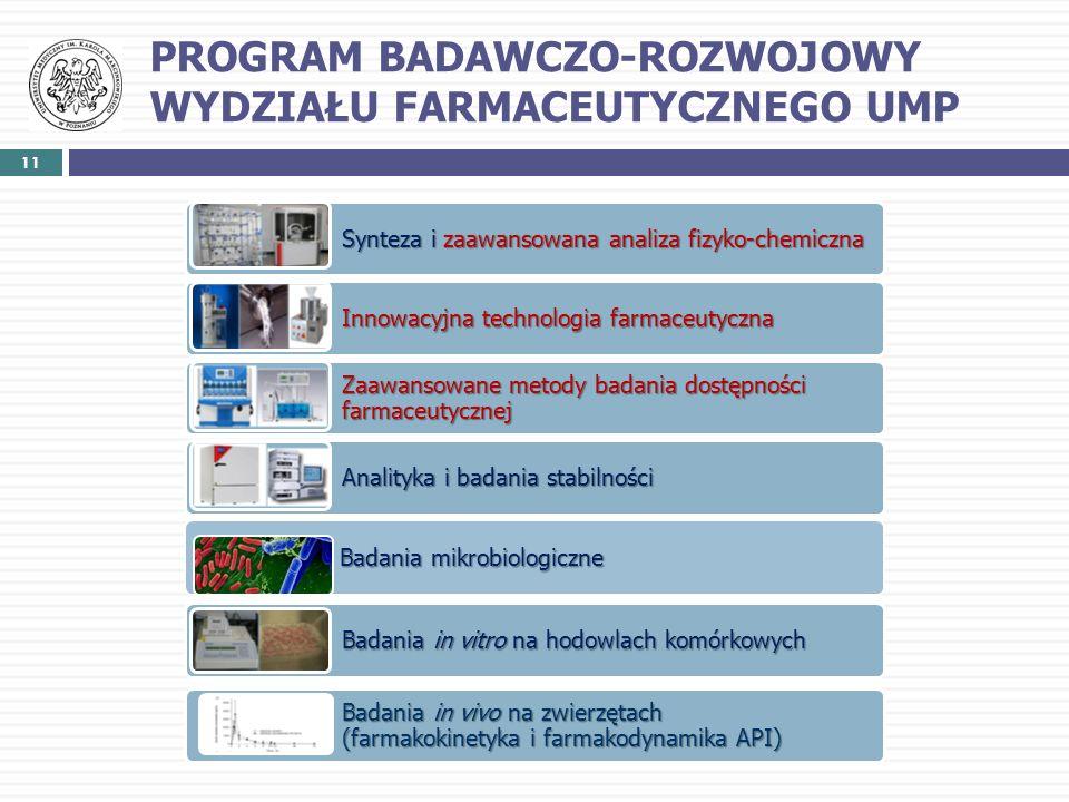 PROGRAM BADAWCZO-ROZWOJOWY WYDZIAŁU FARMACEUTYCZNEGO UMP 11 Synteza i zaawansowana analiza fizyko-chemiczna Innowacyjna technologia farmaceutyczna Zaa