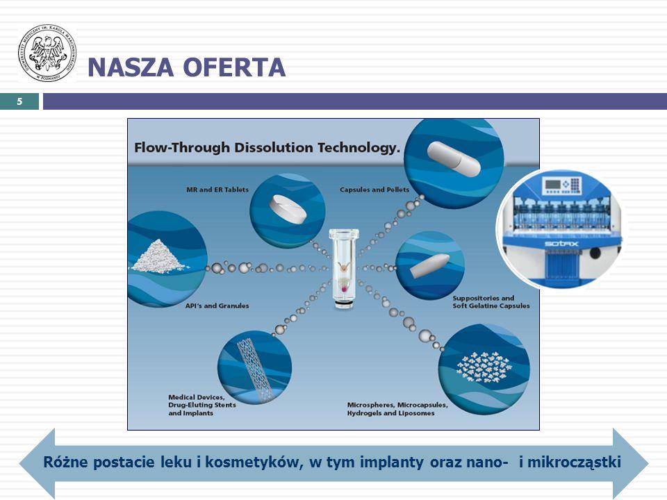 NASZA OFERTA 5 55 Różne postacie leku i kosmetyków, w tym implanty oraz nano- i mikrocząstki
