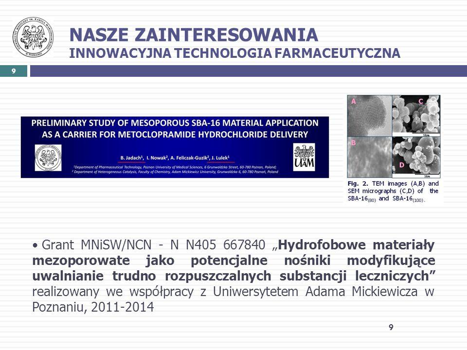 9 NASZE ZAINTERESOWANIA INNOWACYJNA TECHNOLOGIA FARMACEUTYCZNA 9 Grant MNiSW/NCN - N N405 667840 Hydrofobowe materiały mezoporowate jako potencjalne n