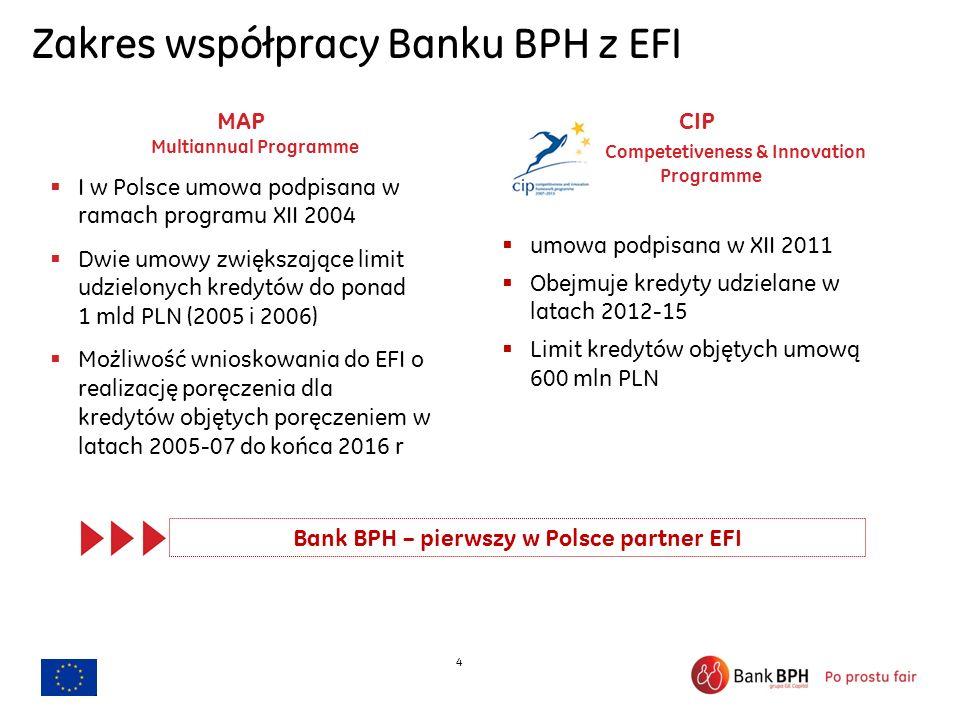 4 Zakres współpracy Banku BPH z EFI MAP Multiannual Programme I w Polsce umowa podpisana w ramach programu XII 2004 Dwie umowy zwiększające limit udzi