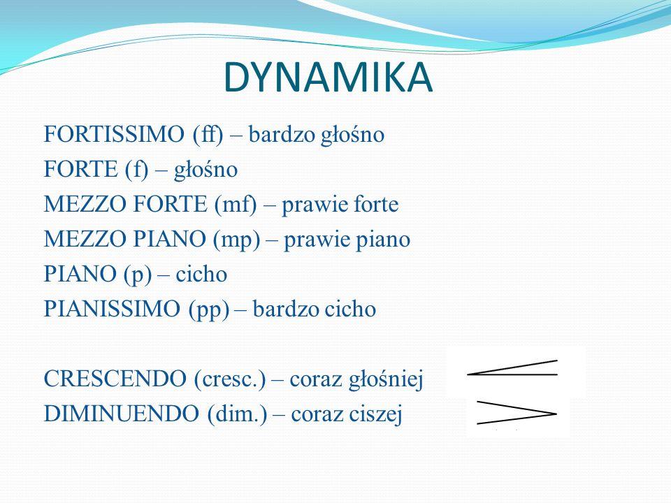 DYNAMIKA FORTISSIMO (ff) – bardzo głośno FORTE (f) – głośno MEZZO FORTE (mf) – prawie forte MEZZO PIANO (mp) – prawie piano PIANO (p) – cicho PIANISSI