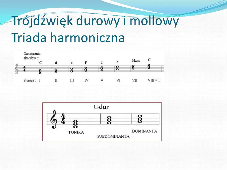 Trójdźwięk durowy i mollowy Triada harmoniczna