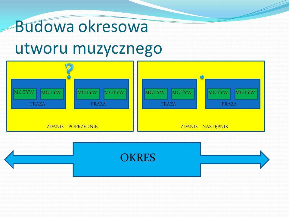 Budowa okresowa utworu muzycznego MOTYW FRAZA ZDANIE - POPRZEDNIK ZDANIE - NASTĘPNIK OKRES