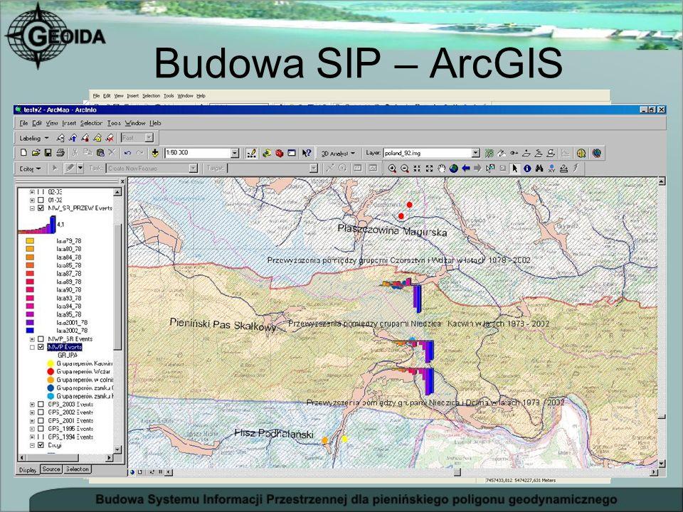 Budowa SIP – ArcGIS
