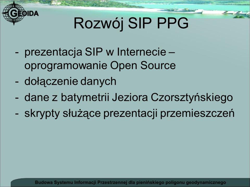 -prezentacja SIP w Internecie – oprogramowanie Open Source -dołączenie danych -dane z batymetrii Jeziora Czorsztyńskiego -skrypty służące prezentacji
