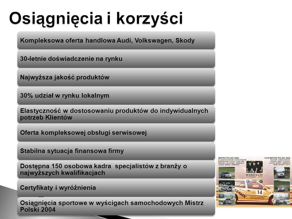 Kompleksowa oferta handlowa Audi, Volkswagen, Skody30-letnie doświadczenie na rynkuNajwyższa jakość produktów30% udział w rynku lokalnym Elastyczność