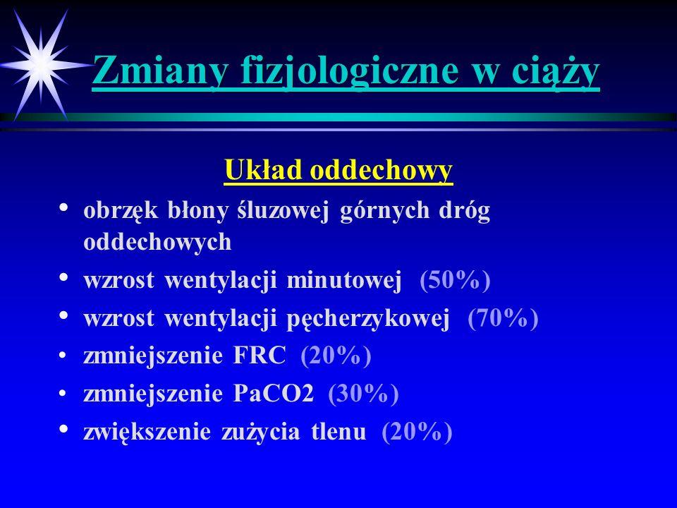 Dawki oraz czas działania Leków podanych do przestrzeni zo Lek DawkaCzas działania Lek DawkaCzas działania MF1-3 mg16-24 godz MF1-3 mg16-24 godz FNL50-100 g3-4 godz FNL50-100 g3-4 godz Sufenta10-30 g4-6 godz Sufenta10-30 g4-6 godz
