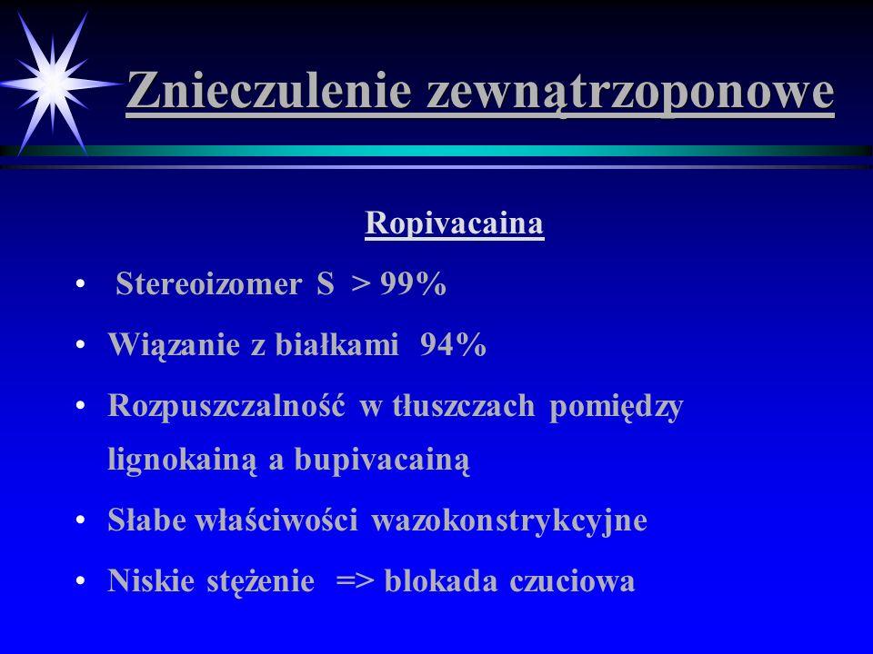Znieczulenie zewnątrzoponowe Ropivacaina Stereoizomer S > 99% Wiązanie z białkami 94% Rozpuszczalność w tłuszczach pomiędzy lignokainą a bupivacainą S