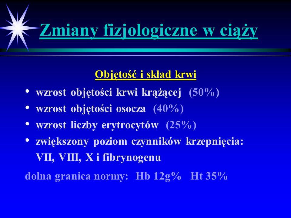 Zmiany fizjologiczne w ciąży Objętość i skład krwi wzrost objętości krwi krążącej (50%) wzrost objętości osocza (40%) wzrost liczby erytrocytów (25%)