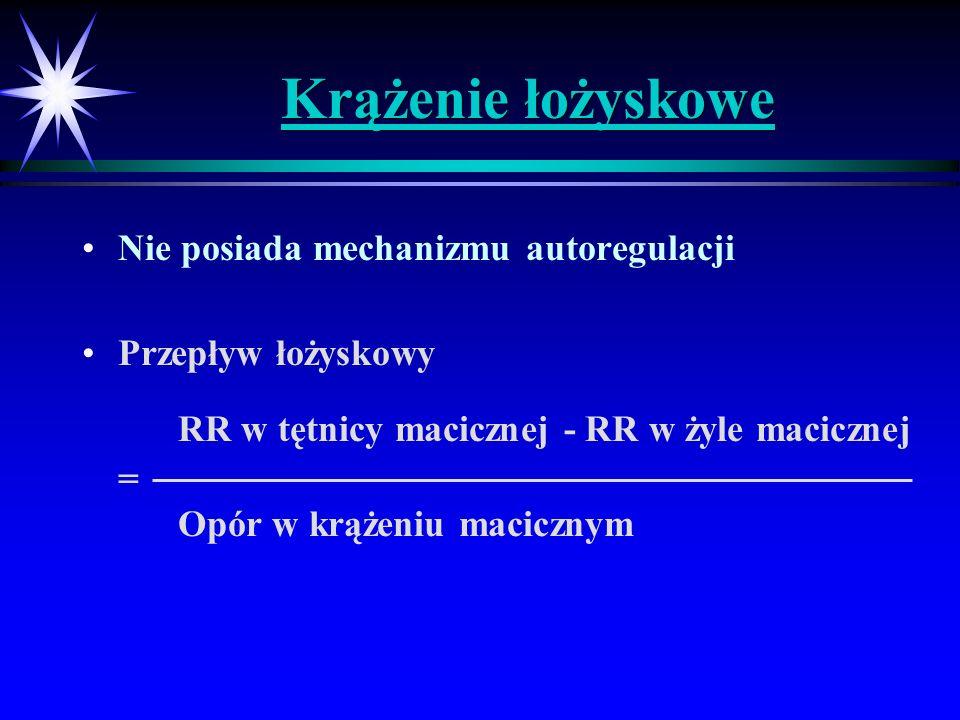 Krążenie łożyskowe Nie posiada mechanizmu autoregulacji Przepływ łożyskowy RR w tętnicy macicznej - RR w żyle macicznej = Opór w krążeniu macicznym