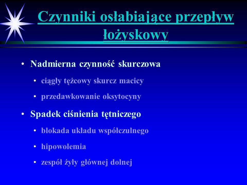 Czynniki osłabiające przepływ łożyskowy c.d.