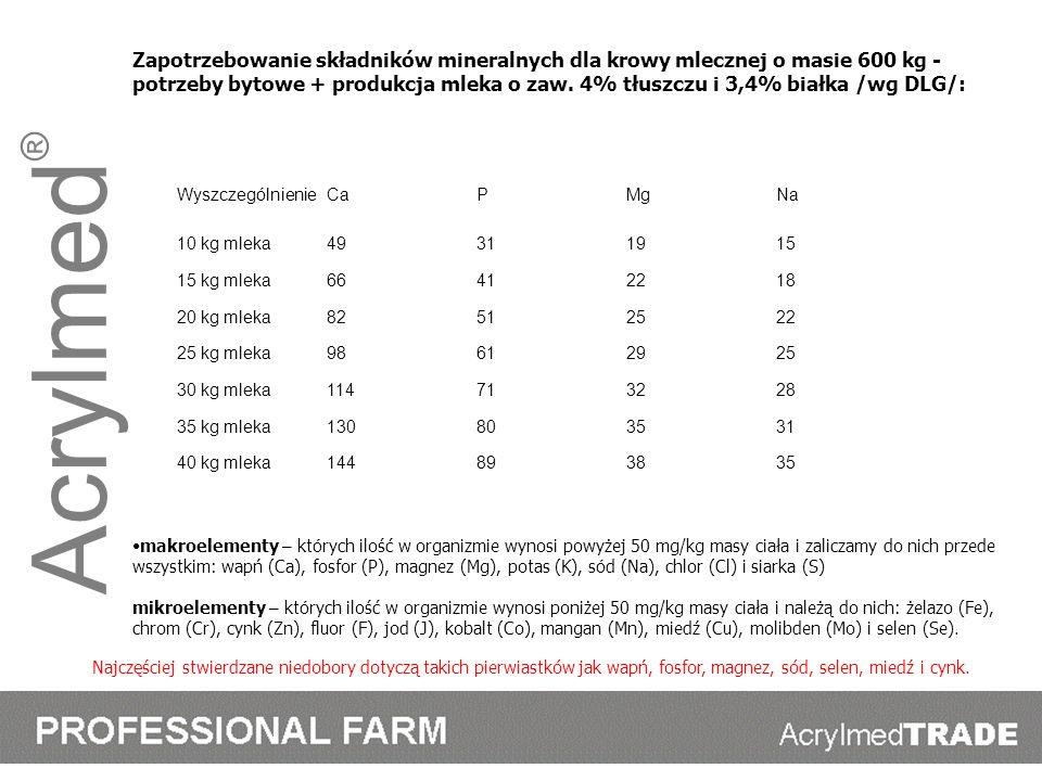 Acrylmed ® WyszczególnienieCaPMgNa 10 kg mleka49311915 15 kg mleka66412218 20 kg mleka82512522 25 kg mleka98612925 30 kg mleka114713228 35 kg mleka130