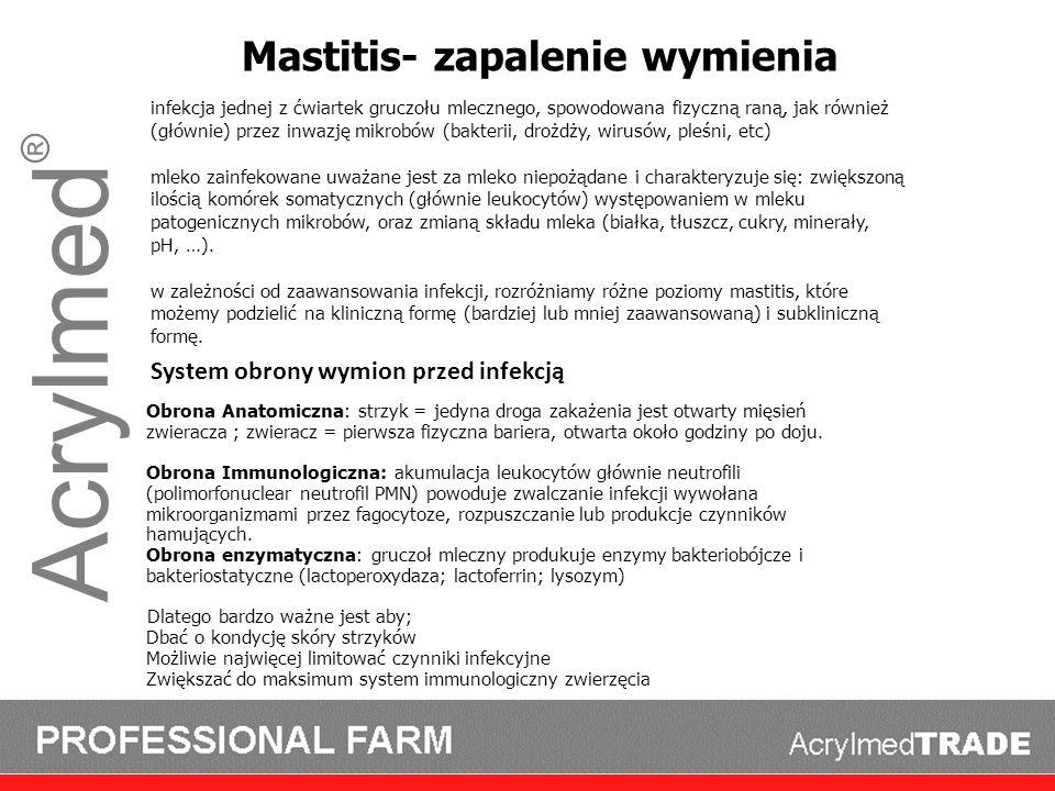 Acrylmed ® Mastitis- zapalenie wymienia infekcja jednej z ćwiartek gruczołu mlecznego, spowodowana fizyczną raną, jak również (głównie) przez inwazję