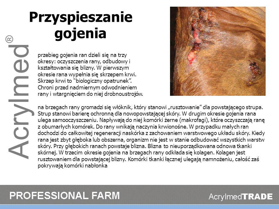 Acrylmed ® Przyspieszanie gojenia przebieg gojenia ran dzieli się na trzy okresy: oczyszczenia rany, odbudowy i kształtowania się blizny. W pierwszym