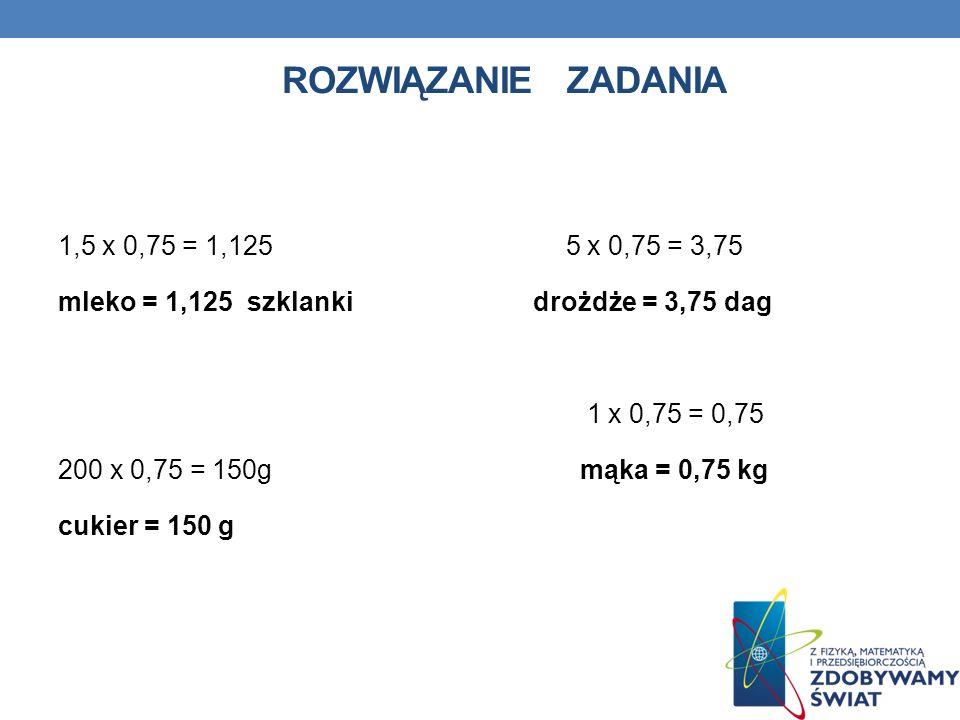 ROZWIĄZANIE ZADANIA 1,5 x 0,75 = 1,125 5 x 0,75 = 3,75 mleko = 1,125 szklanki drożdże = 3,75 dag 1 x 0,75 = 0,75 200 x 0,75 = 150g mąka = 0,75 kg cukier = 150 g