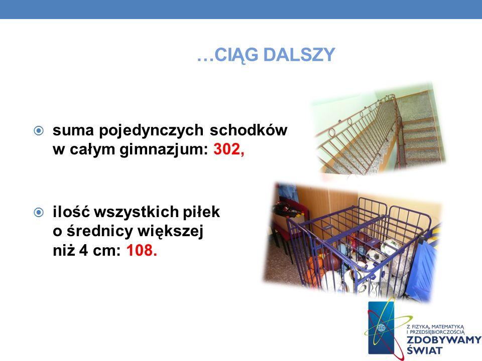 …CIĄG DALSZY suma pojedynczych schodków w całym gimnazjum: 302, ilość wszystkich piłek o średnicy większej niż 4 cm: 108.