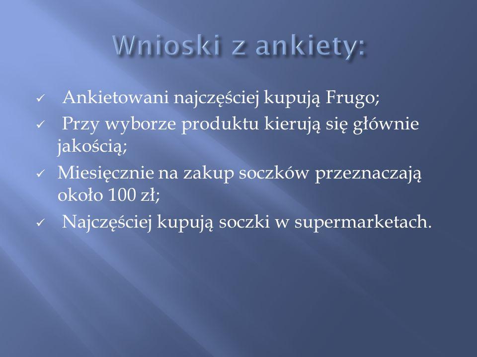 Ankietowani najczęściej kupują Frugo; Przy wyborze produktu kierują się głównie jakością; Miesięcznie na zakup soczków przeznaczają około 100 zł; Najczęściej kupują soczki w supermarketach.