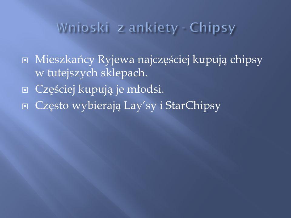 Mieszkańcy Ryjewa najczęściej kupują chipsy w tutejszych sklepach.