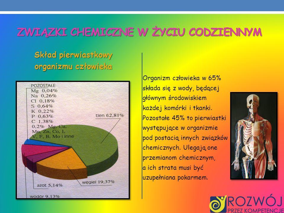 ZWIĄZKI CHEMICZNE W ŻYCIU CODZIENNYM Skład pierwiastkowy organizmu człowieka Organizm człowieka w 65% składa się z wody, będącej głównym środowiskiem