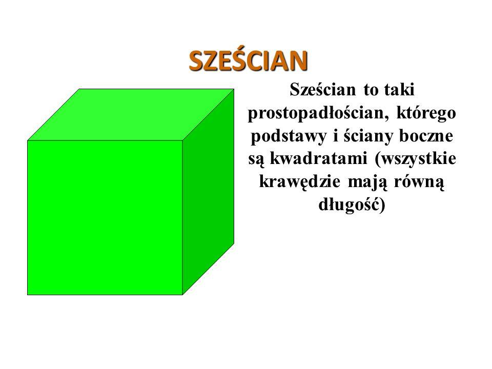 PROSTOPADŁOŚCIAN Graniastosłup o trzech parach ścian będących prostokątami (każde dwie ściany przyległe są wzajemnie prostopadłe) lub inaczej: granias