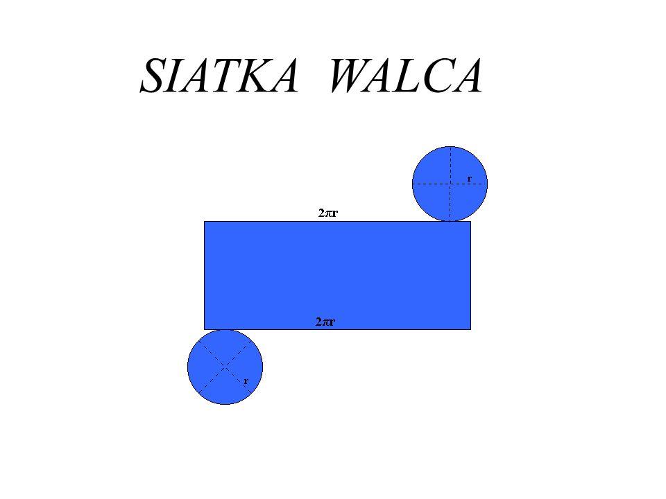 S spodek wysokości rpromień podstawy wysokość oś obrotu Walec jest bryłą geometryczną powstałą w wyniku obrotu prostokąta wokół jednego z jego boków.