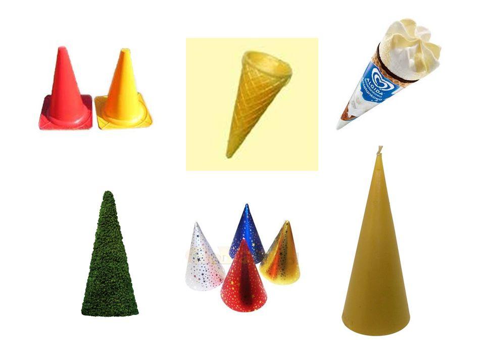 α Stożkiem nazywamy bryłę obrotową powstałą przez obrót trójkąta prostokątnego dookoła prostej zawierającej jedną z przyprostokątnych. H oś obrotu kąt