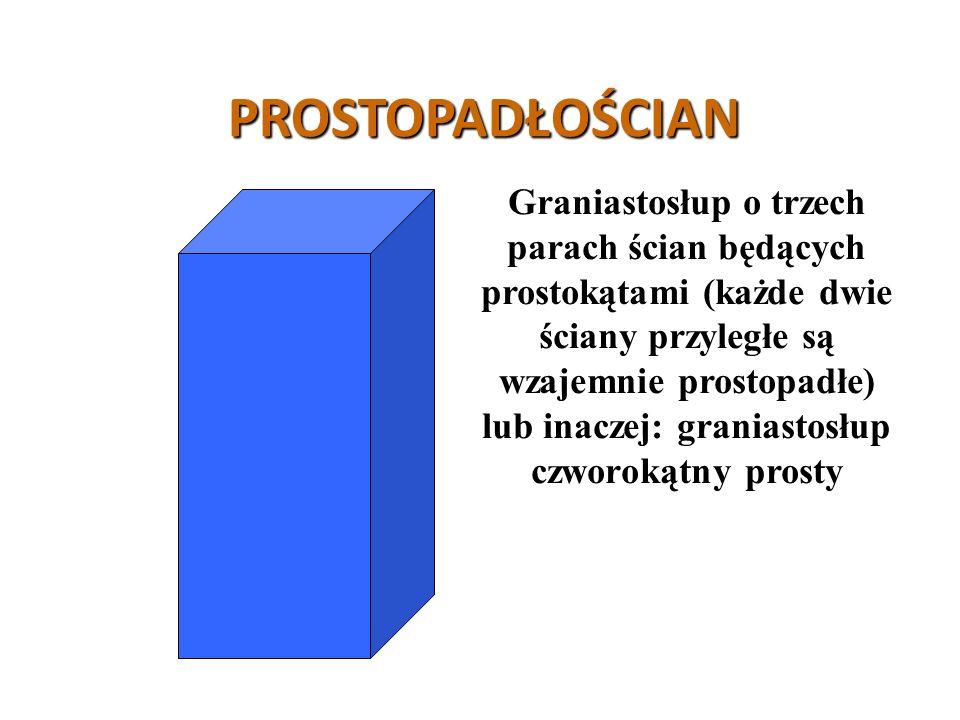 PROSTOPADŁOŚCIAN Graniastosłup o trzech parach ścian będących prostokątami (każde dwie ściany przyległe są wzajemnie prostopadłe) lub inaczej: graniastosłup czworokątny prosty