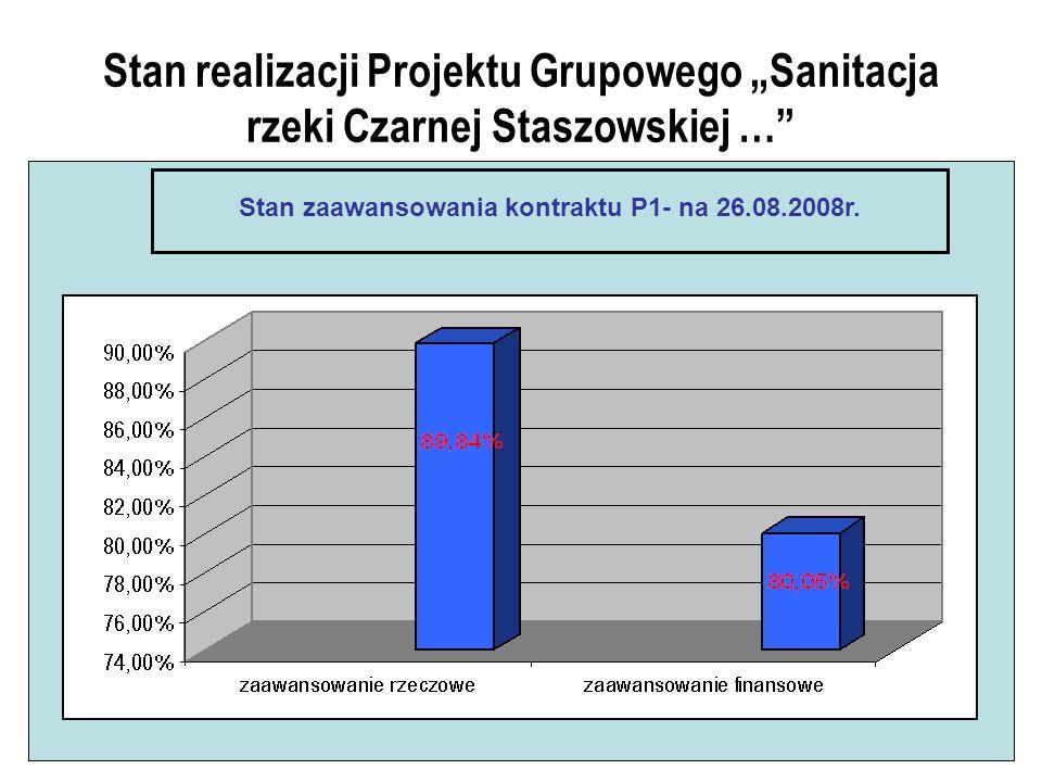 Stan realizacji Projektu Grupowego Sanitacja rzeki Czarnej Staszowskiej … Stan zaawansowania kontraktu P1- na 26.08.2008r.