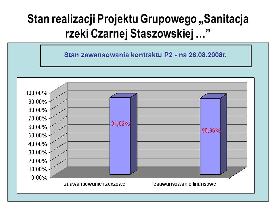 Stan realizacji Projektu Grupowego Sanitacja rzeki Czarnej Staszowskiej … Stan zawansowania kontraktu P2 - na 26.08.2008r.