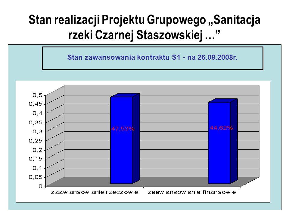 Stan realizacji Projektu Grupowego Sanitacja rzeki Czarnej Staszowskiej … Stan zawansowania kontraktu S1 - na 26.08.2008r.