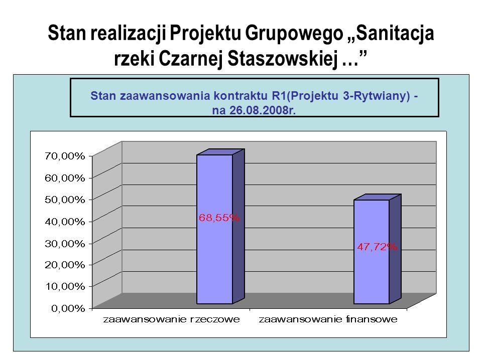 Stan realizacji Projektu Grupowego Sanitacja rzeki Czarnej Staszowskiej … Stan zaawansowania kontraktu R1(Projektu 3-Rytwiany) - na 26.08.2008r.
