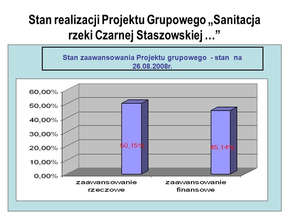 Stan realizacji Projektu Grupowego Sanitacja rzeki Czarnej Staszowskiej … Stan zaawansowania Projektu grupowego - stan na 26.08.2008r.