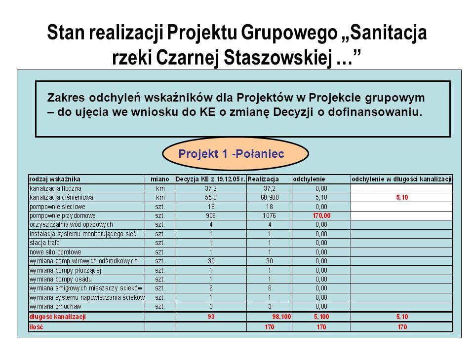 Stan realizacji Projektu Grupowego Sanitacja rzeki Czarnej Staszowskiej … Zakres odchyleń wskaźników dla Projektów w Projekcie grupowym – do ujęcia we