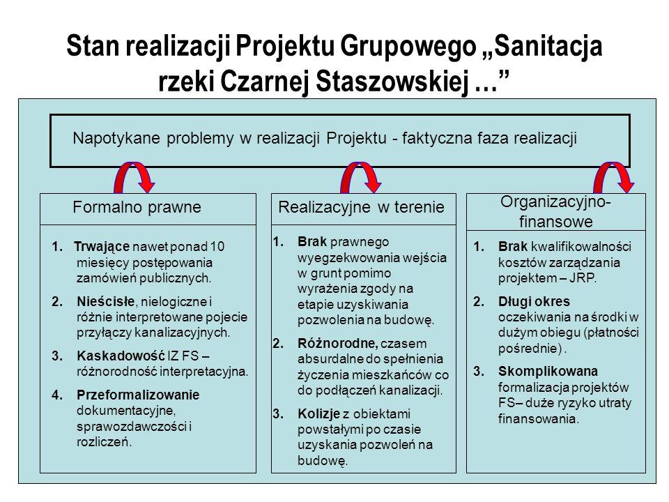 Stan realizacji Projektu Grupowego Sanitacja rzeki Czarnej Staszowskiej … Napotykane problemy w realizacji Projektu - faktyczna faza realizacji Formalno prawne 1.