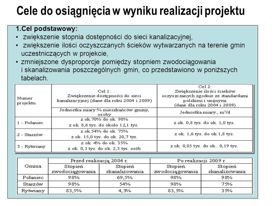 Cele do osiągnięcia w wyniku realizacji projektu 1.Cel podstawowy: zwiększenie stopnia dostępności do sieci kanalizacyjnej, zwiększenie ilości oczyszczanych ścieków wytwarzanych na terenie gmin uczestniczących w projekcie, zmniejszone dysproporcje pomiędzy stopniem zwodociągowania i skanalizowania poszczególnych gmin, co przedstawiono w poniższych tabelach.
