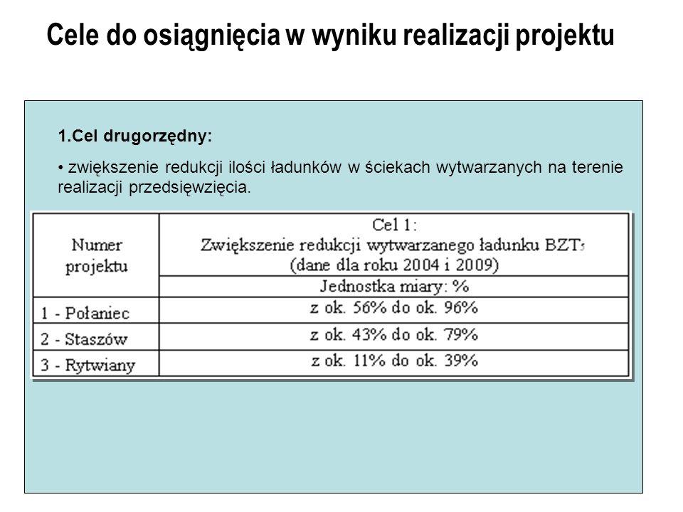 Cele do osiągnięcia w wyniku realizacji projektu 1.Cel drugorzędny: zwiększenie redukcji ilości ładunków w ściekach wytwarzanych na terenie realizacji przedsięwzięcia.