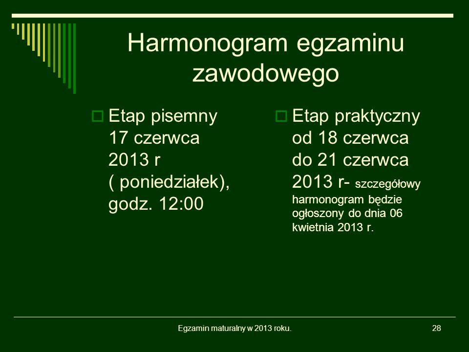 Harmonogram egzaminu zawodowego Etap pisemny 17 czerwca 2013 r ( poniedziałek), godz.