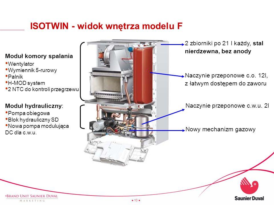 10 ISOTWIN - widok wnętrza modelu F Naczynie przeponowe c.o. 12l, z łatwym dostępem do zaworu Naczynie przeponowe c.w.u. 2l Moduł komory spalania Went