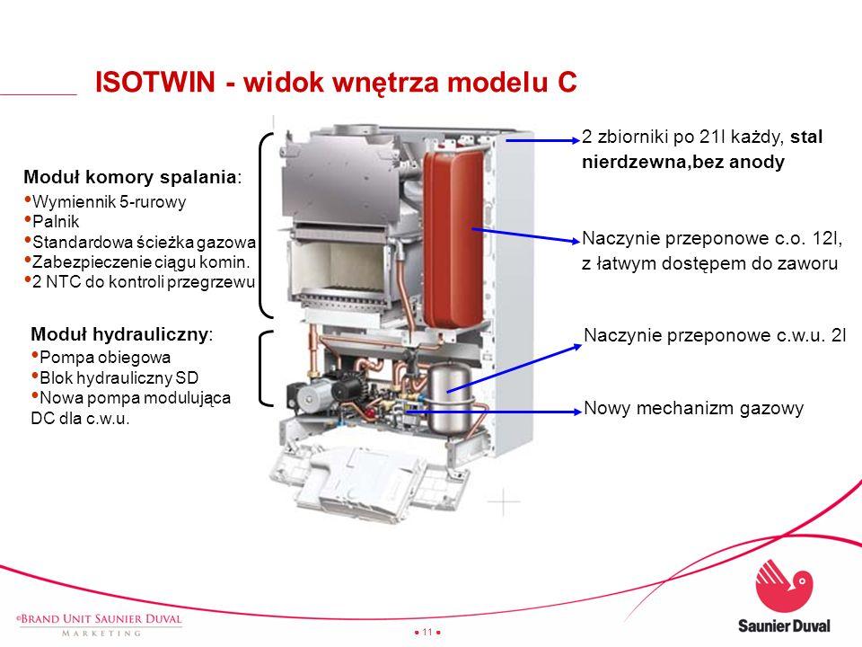 11 ISOTWIN - widok wnętrza modelu C Moduł komory spalania: Wymiennik 5-rurowy Palnik Standardowa ścieżka gazowa Zabezpieczenie ciągu komin. 2 NTC do k