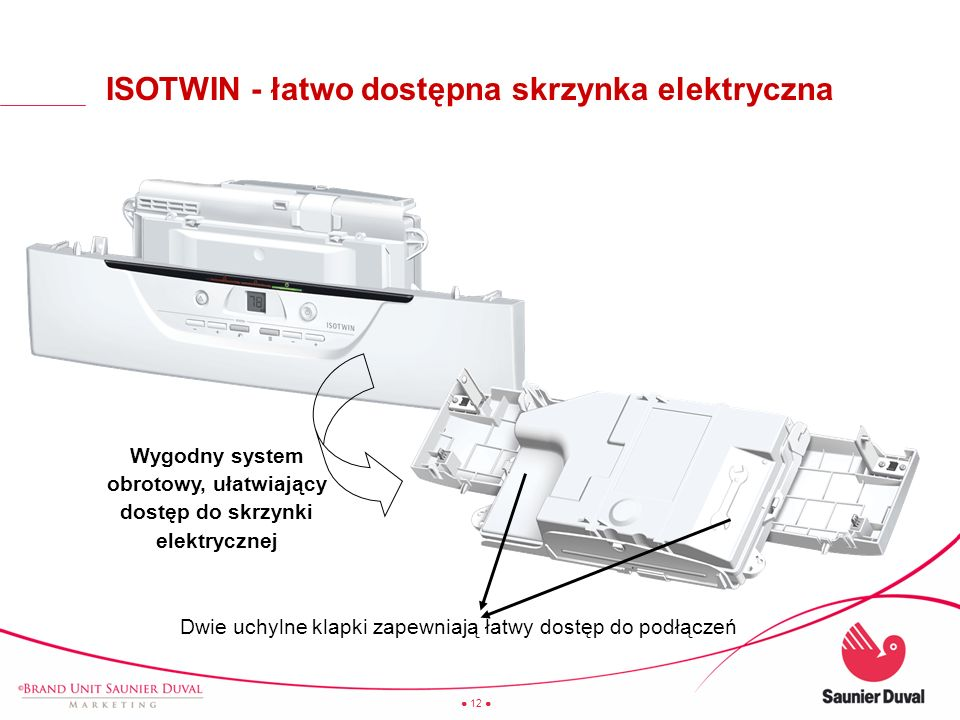 12 Dwie uchylne klapki zapewniają łatwy dostęp do podłączeń Wygodny system obrotowy, ułatwiający dostęp do skrzynki elektrycznej ISOTWIN - łatwo dostę