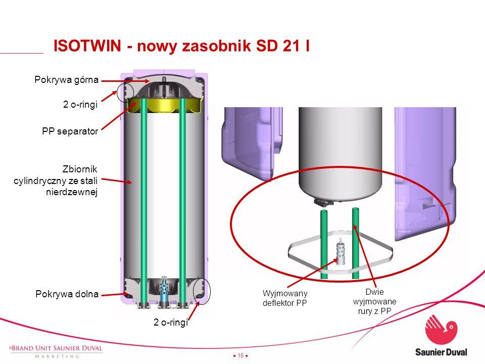 15 ISOTWIN - nowy zasobnik SD 21 l Pokrywa dolna Pokrywa górna Zbiornik cylindryczny ze stali nierdzewnej PP separator 2 o-ringi Wyjmowany deflektor P
