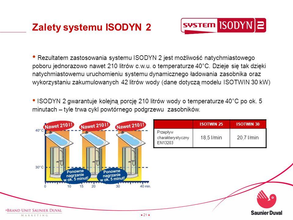 21 Rezultatem zastosowania systemu ISODYN 2 jest możliwość natychmiastowego poboru jednorazowo nawet 210 litrów c.w.u. o temperaturze 40°C. Dzieje się
