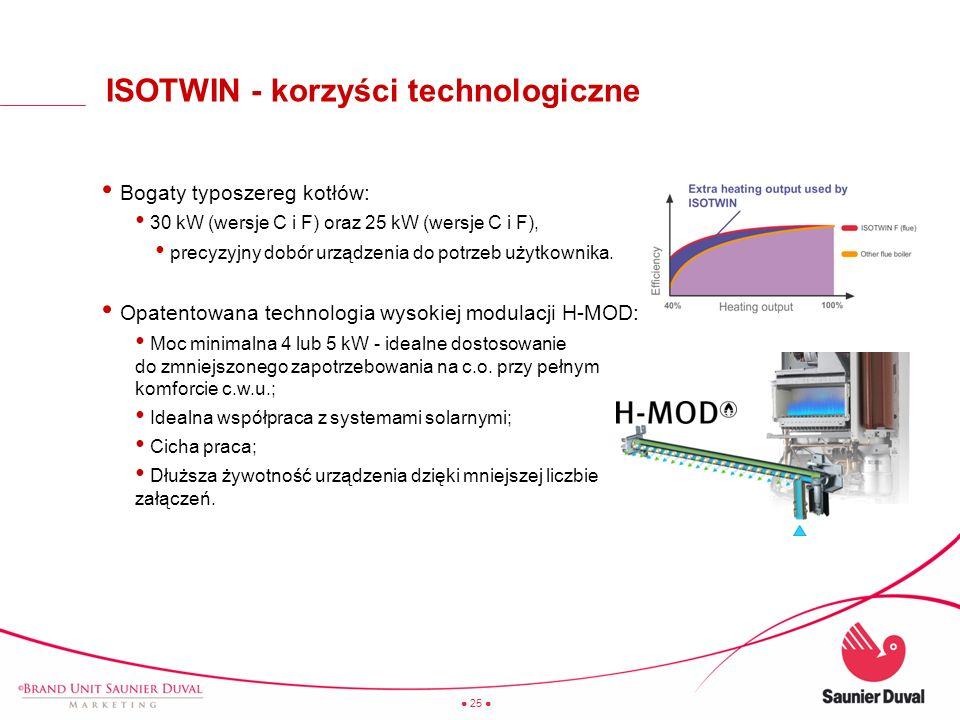 25 ISOTWIN - korzyści technologiczne Bogaty typoszereg kotłów: 30 kW (wersje C i F) oraz 25 kW (wersje C i F), precyzyjny dobór urządzenia do potrzeb