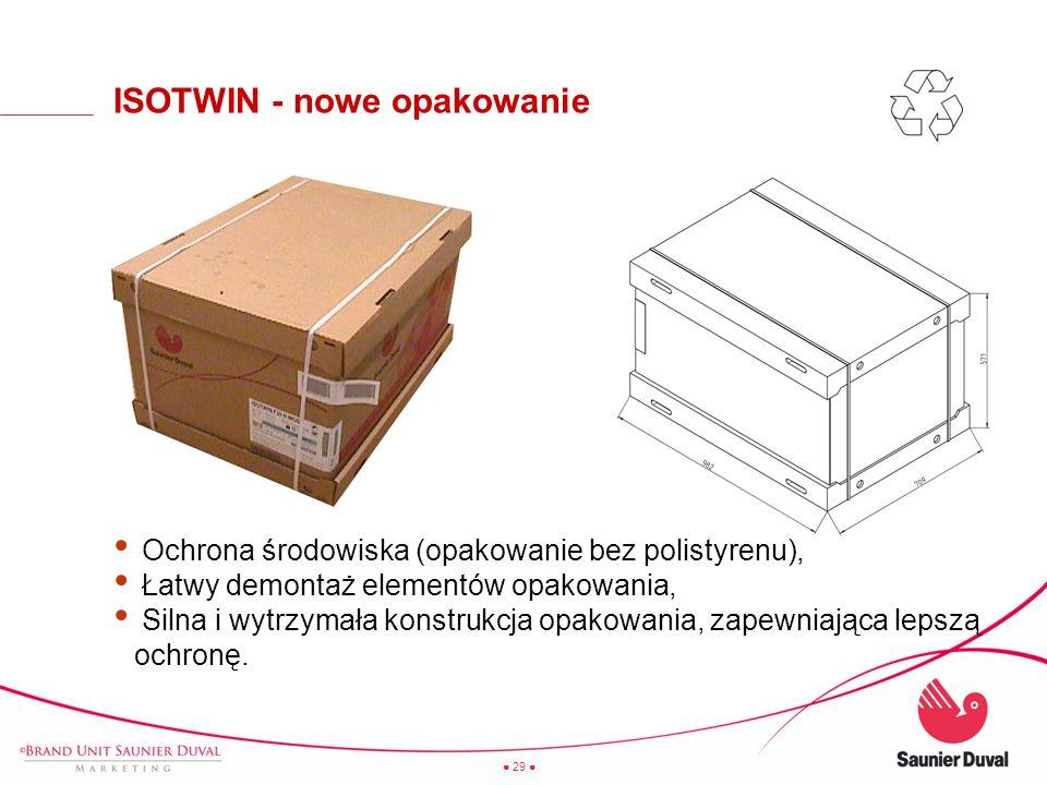 29 ISOTWIN - nowe opakowanie Ochrona środowiska (opakowanie bez polistyrenu), Łatwy demontaż elementów opakowania, Silna i wytrzymała konstrukcja opak