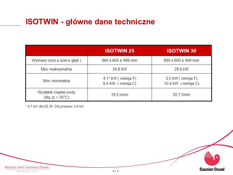 4 ISOTWIN 25ISOTWIN 30 Wymiary (wys.x szer.x głęb.)890 x 600 x 499 mm Moc maksymalna24,6 kW29,6 kW Moc minimalna 4,1* kW ( wersja F) 8,4 kW ( wersja C