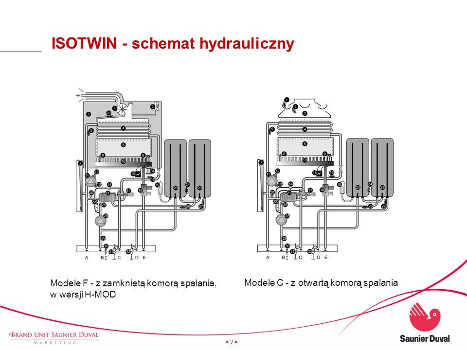 9 Modele F - z zamkniętą komorą spalania, w wersji H-MOD Modele C - z otwartą komorą spalania ISOTWIN - schemat hydrauliczny