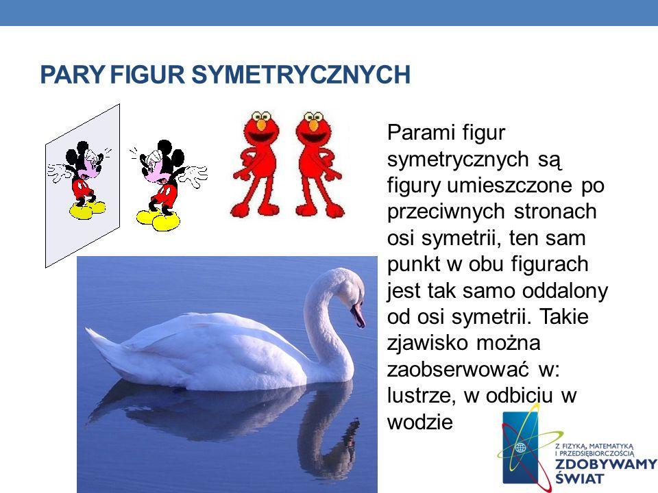 PARY FIGUR SYMETRYCZNYCH Parami figur symetrycznych są figury umieszczone po przeciwnych stronach osi symetrii, ten sam punkt w obu figurach jest tak samo oddalony od osi symetrii.